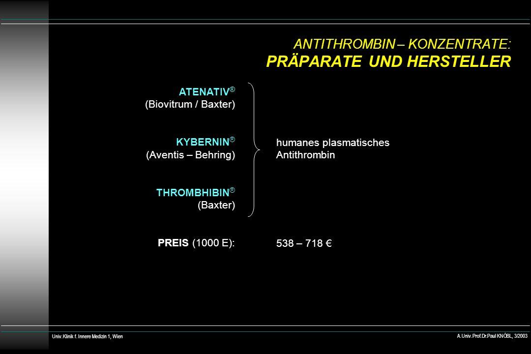 ANTITHROMBIN – KONZENTRATE: PRÄPARATE UND HERSTELLER