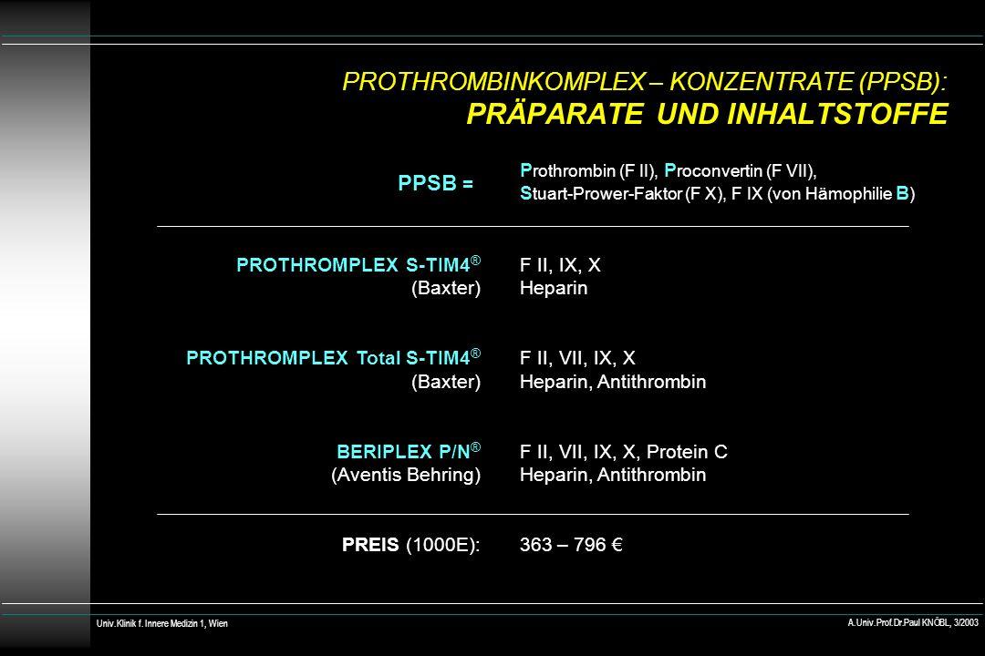 PROTHROMBINKOMPLEX – KONZENTRATE (PPSB): PRÄPARATE UND INHALTSTOFFE