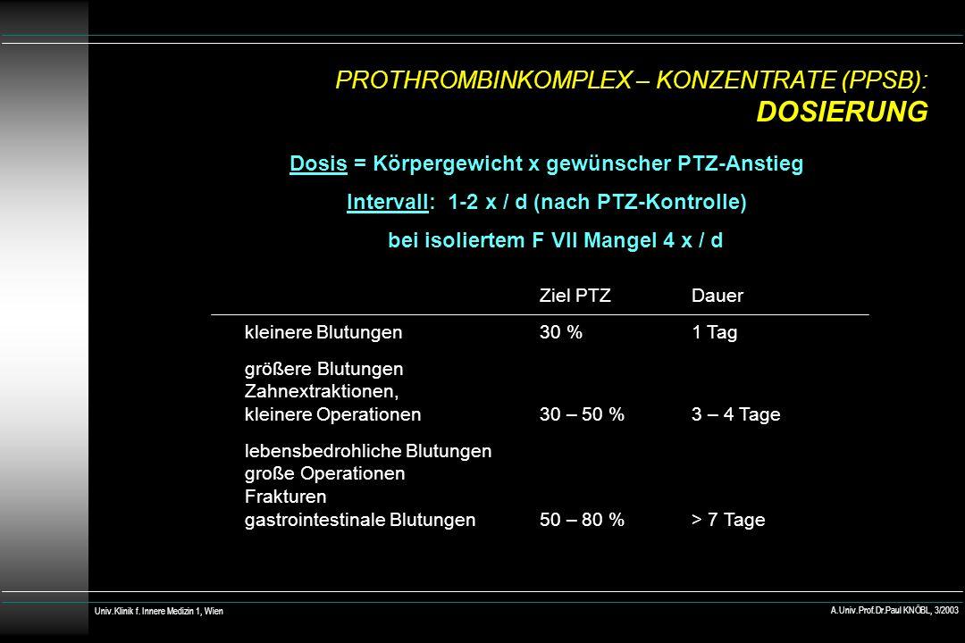 PROTHROMBINKOMPLEX – KONZENTRATE (PPSB): DOSIERUNG