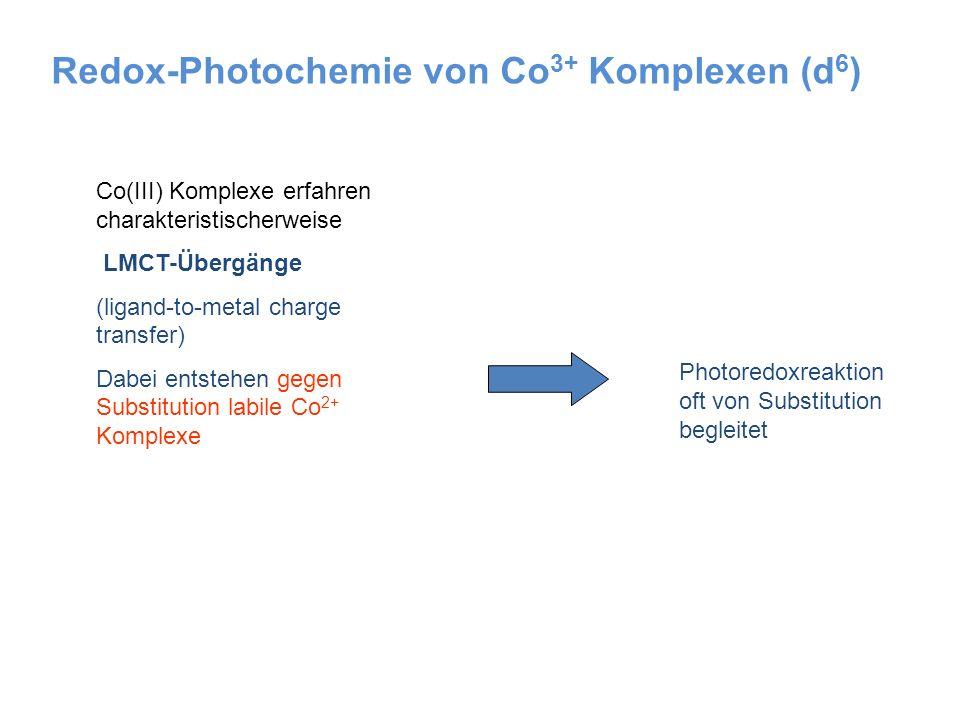 Redox-Photochemie von Co3+ Komplexen (d6)