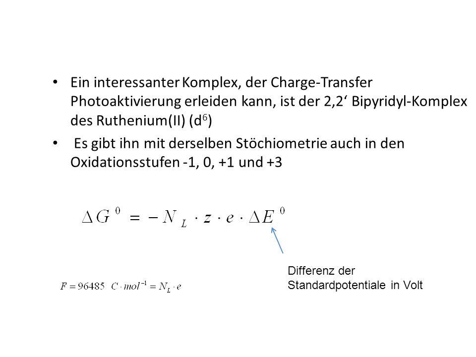 Ein interessanter Komplex, der Charge-Transfer Photoaktivierung erleiden kann, ist der 2,2' Bipyridyl-Komplex des Ruthenium(II) (d6)
