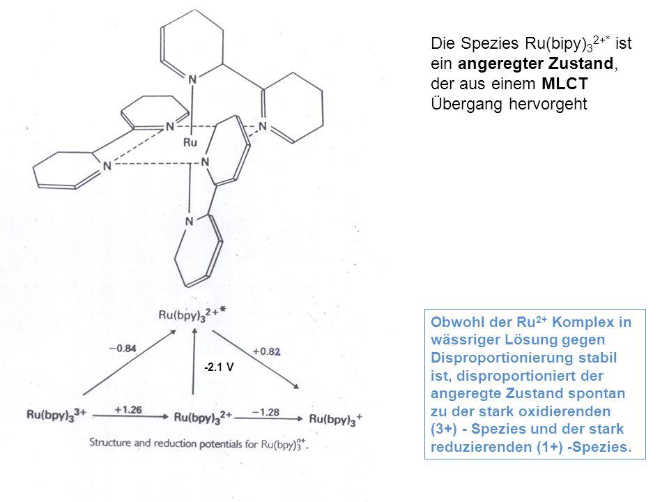 Die Spezies Ru(bipy)32+* ist ein angeregter Zustand, der aus einem MLCT Übergang hervorgeht