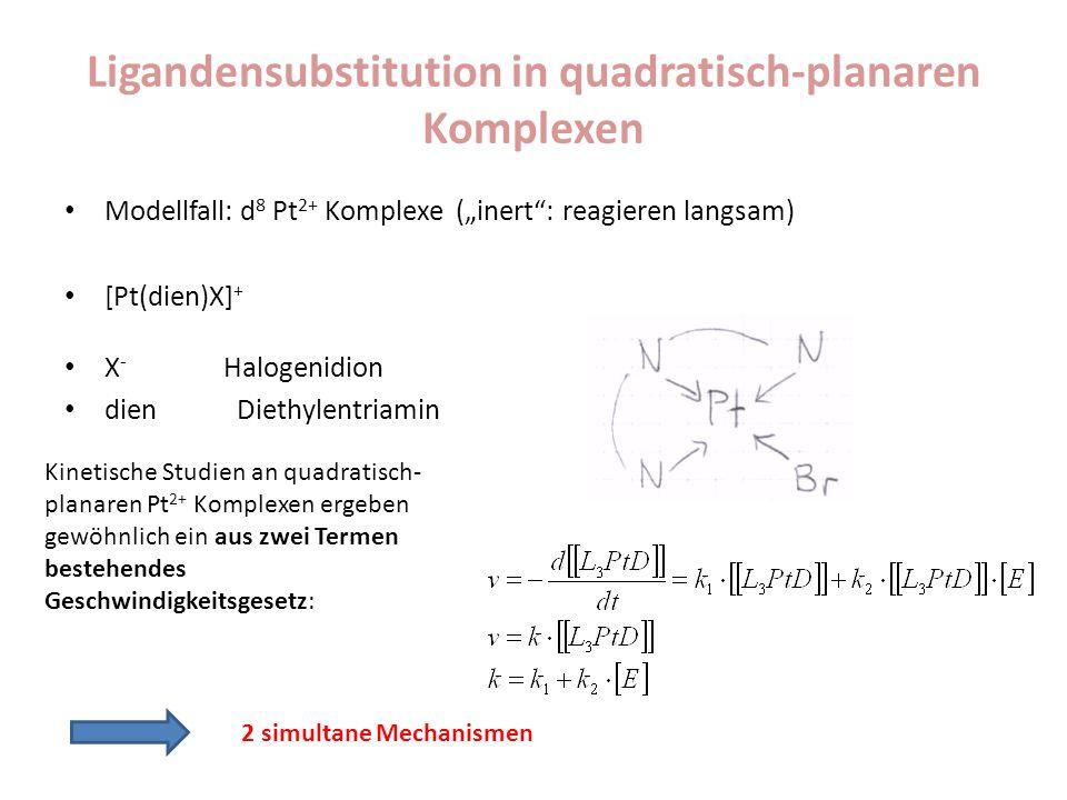 Ligandensubstitution in quadratisch-planaren Komplexen