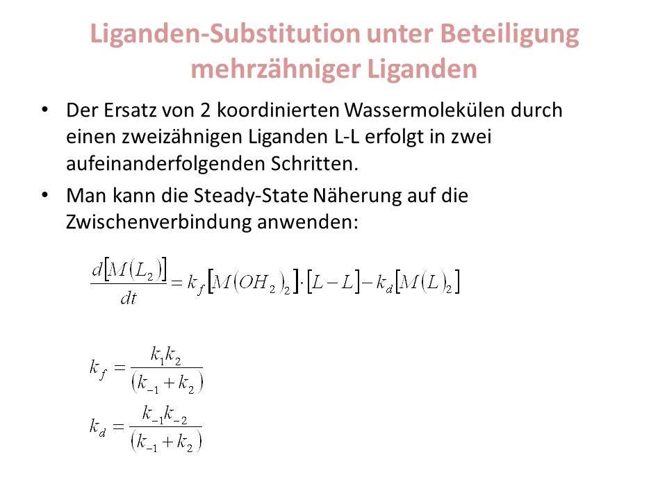 Liganden-Substitution unter Beteiligung mehrzähniger Liganden
