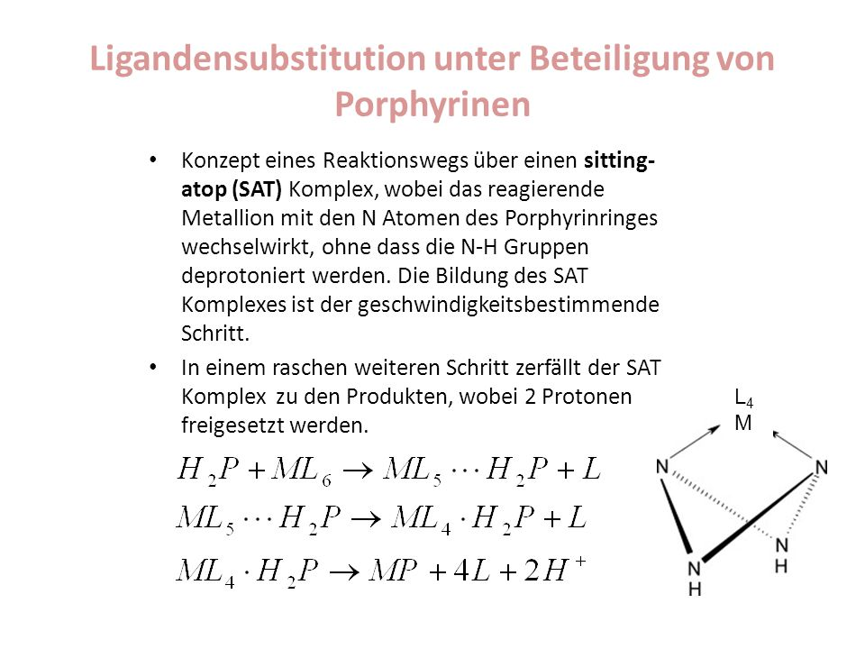 Ligandensubstitution unter Beteiligung von Porphyrinen