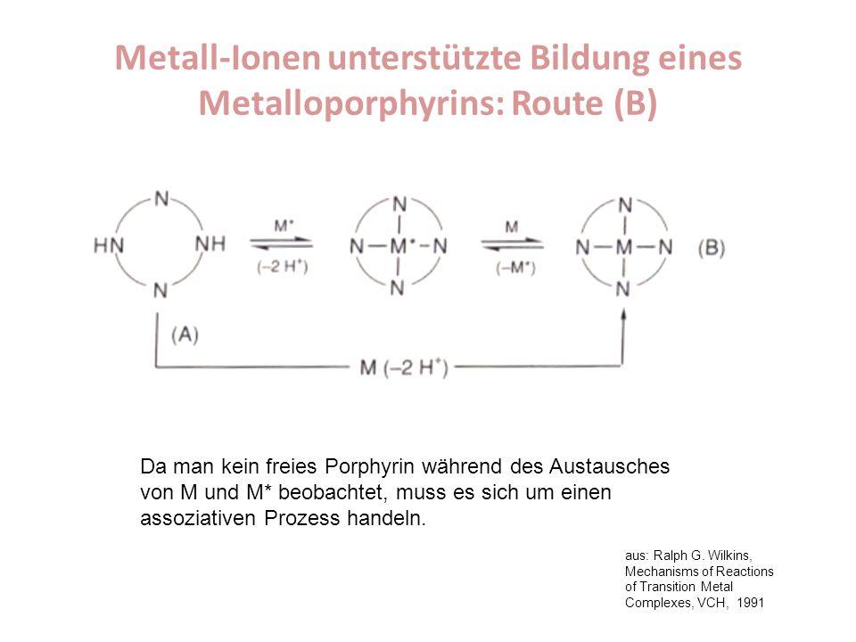 Metall-Ionen unterstützte Bildung eines Metalloporphyrins: Route (B)