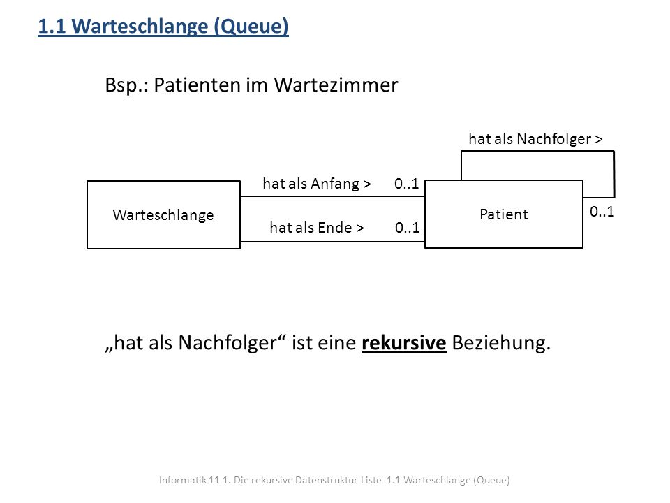 1. 1 Warteschlange (Queue) Bsp
