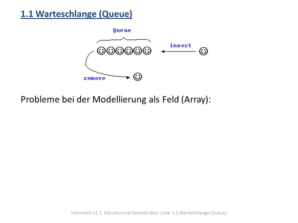 1.1 Warteschlange (Queue) Probleme bei der Modellierung als Feld (Array):