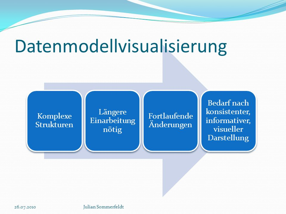 Datenmodellvisualisierung
