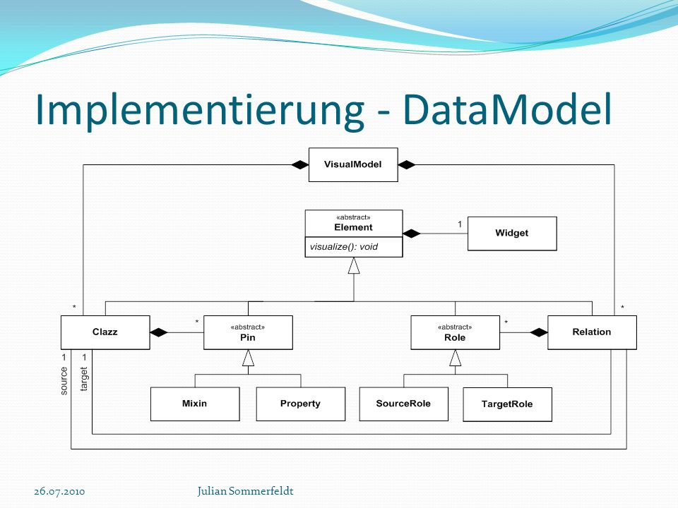 Implementierung - DataModel
