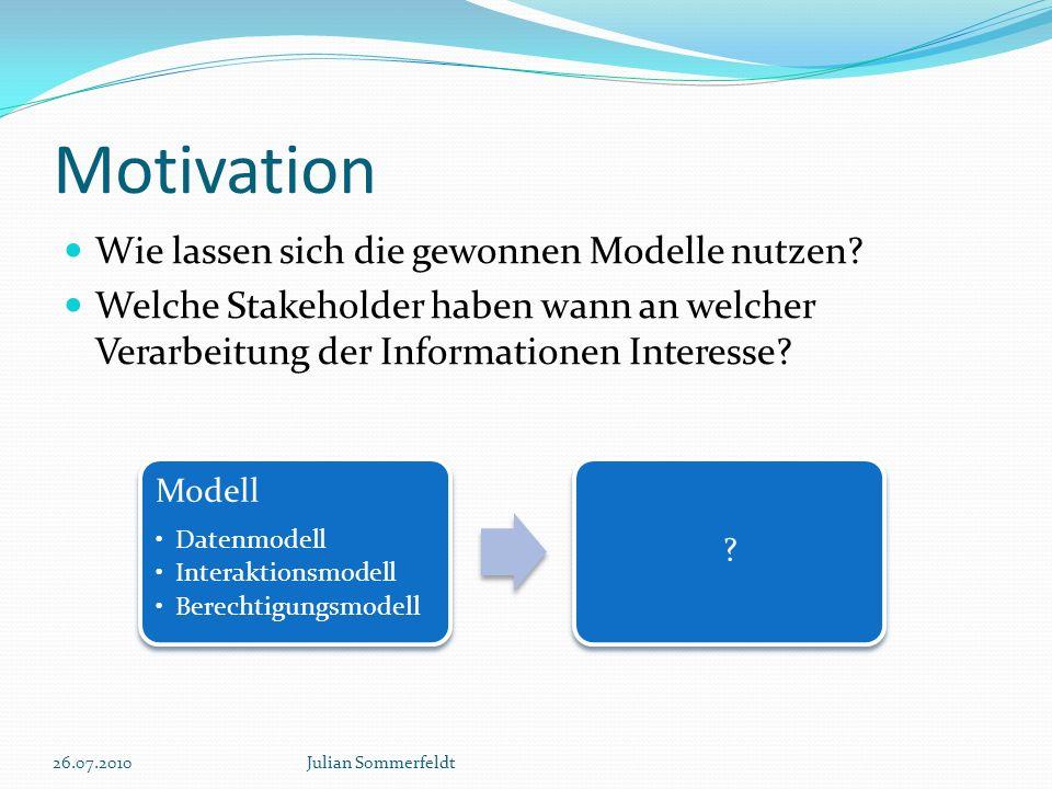 Modell Motivation Wie lassen sich die gewonnen Modelle nutzen