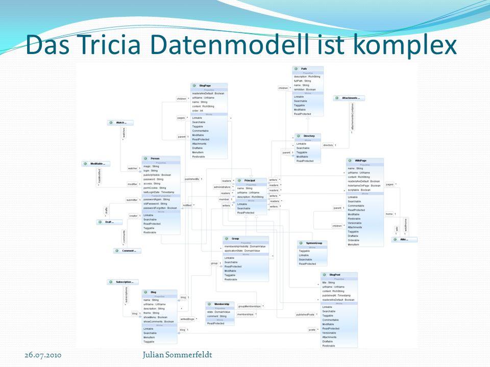 Das Tricia Datenmodell ist komplex