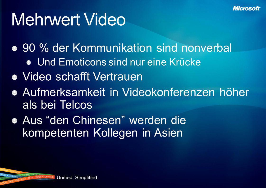 Mehrwert Video 90 % der Kommunikation sind nonverbal
