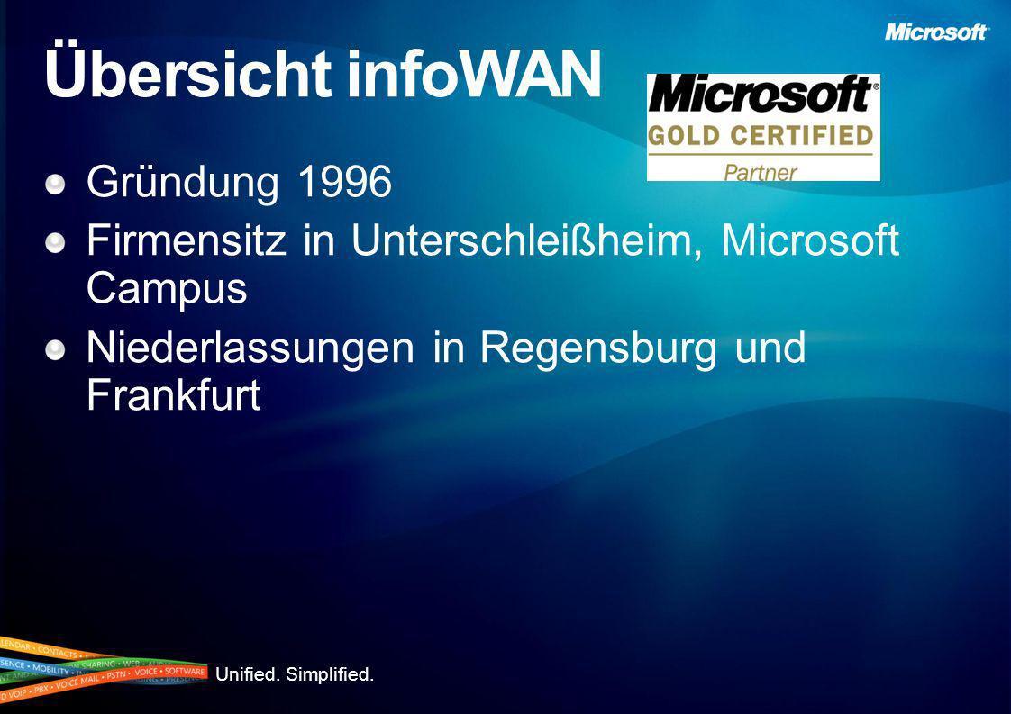 Übersicht infoWAN Gründung 1996