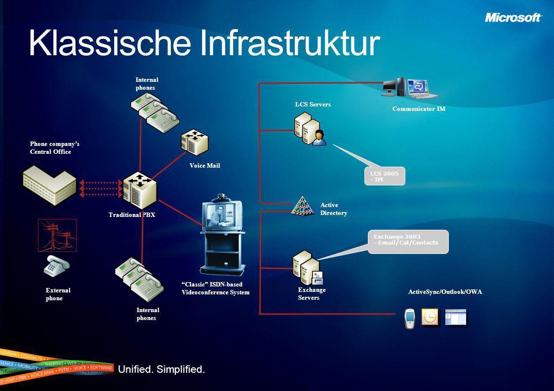 Klassische Infrastruktur