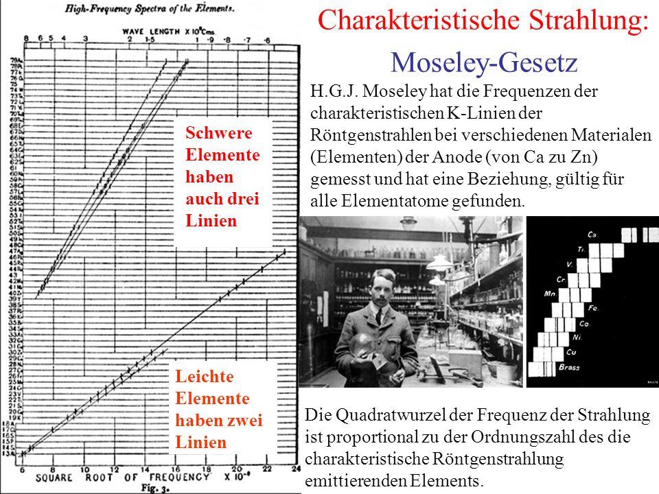 Charakteristische Strahlung: Moseley-Gesetz