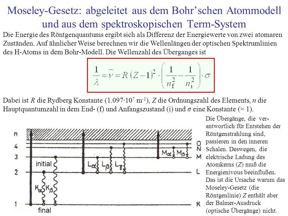 Moseley-Gesetz: abgeleitet aus dem Bohr'schen Atommodell und aus dem spektroskopischen Term-System
