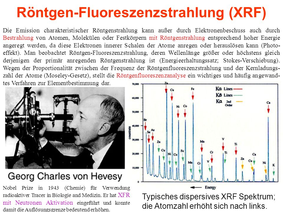 Röntgen-Fluoreszenzstrahlung (XRF)