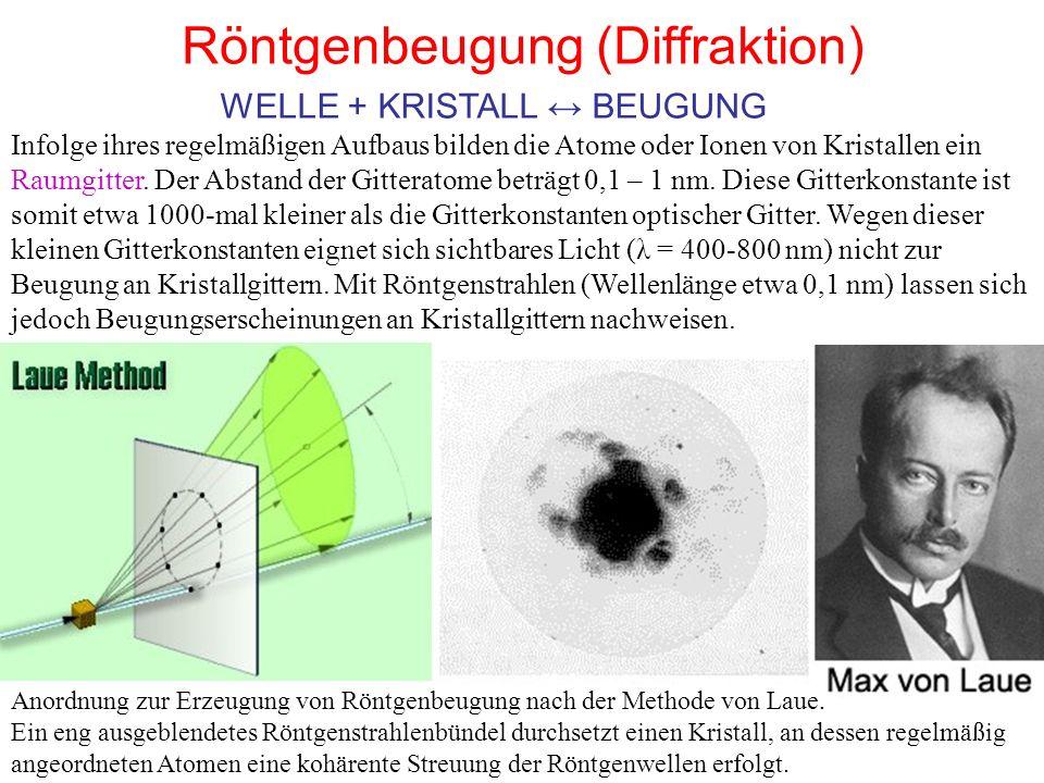 Röntgenbeugung (Diffraktion)