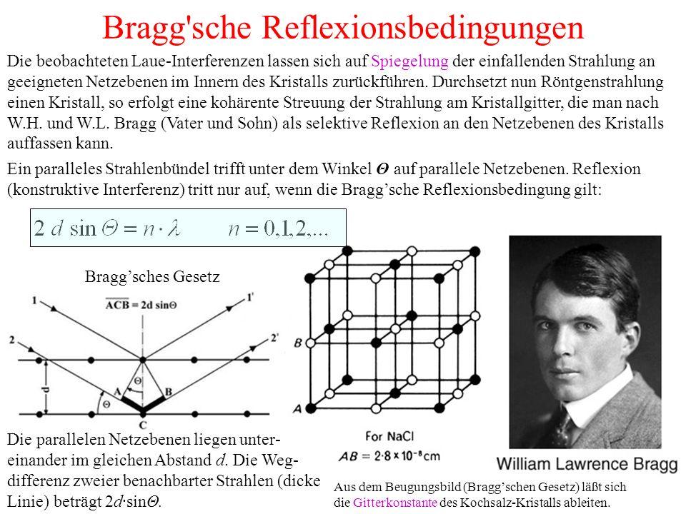 Bragg sche Reflexionsbedingungen