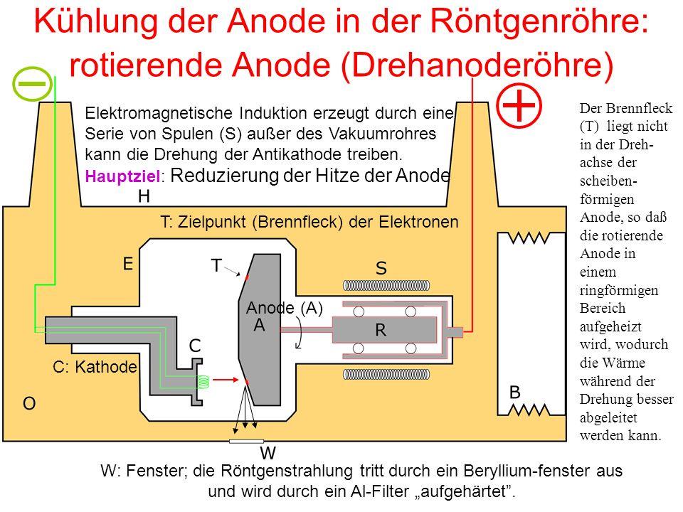 Kühlung der Anode in der Röntgenröhre: rotierende Anode (Drehanoderöhre)