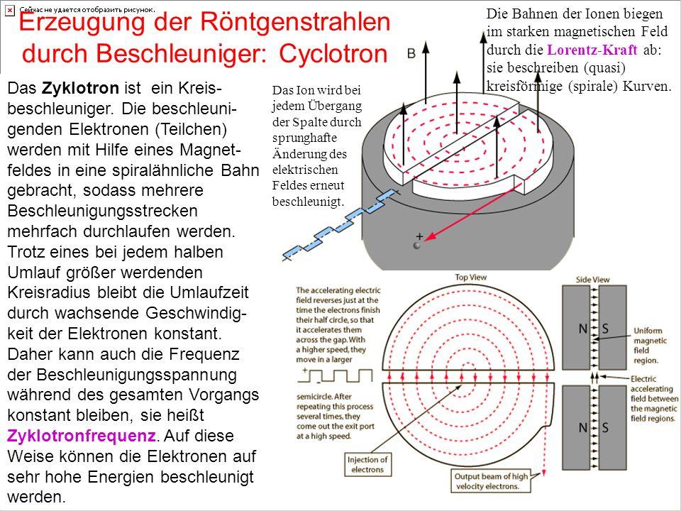 Erzeugung der Röntgenstrahlen durch Beschleuniger: Cyclotron