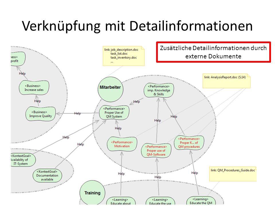 Verknüpfung mit Detailinformationen