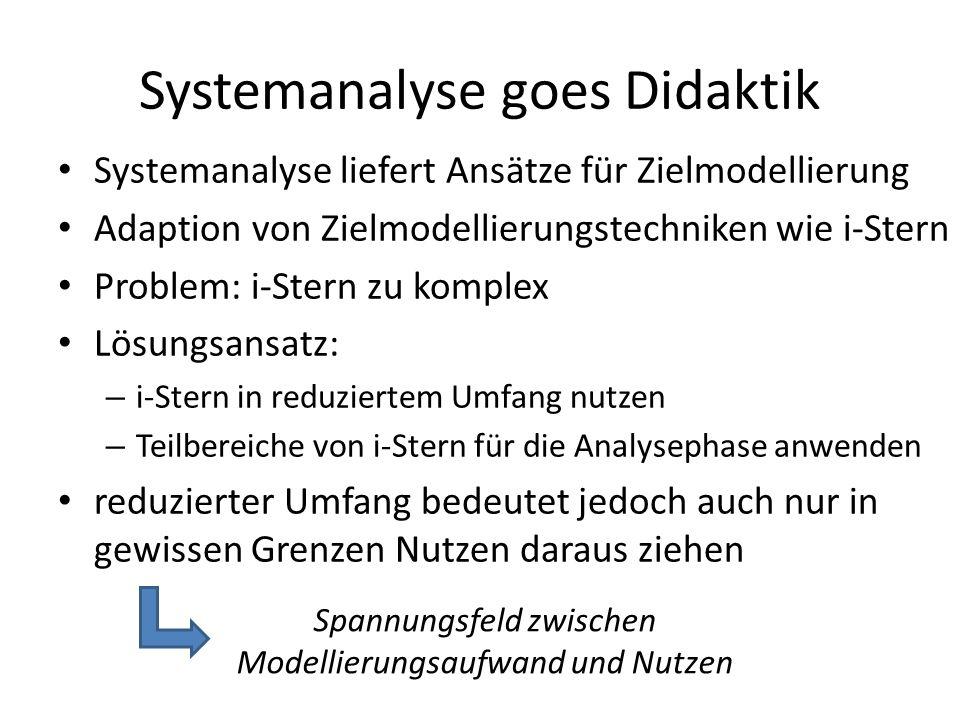 Systemanalyse goes Didaktik