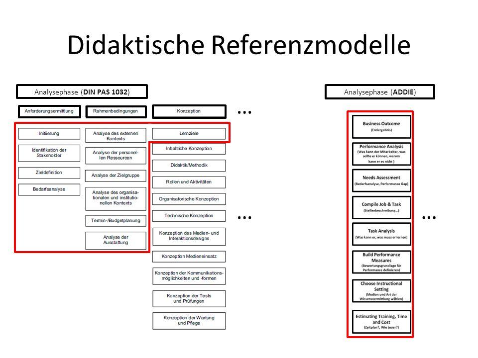 Didaktische Referenzmodelle