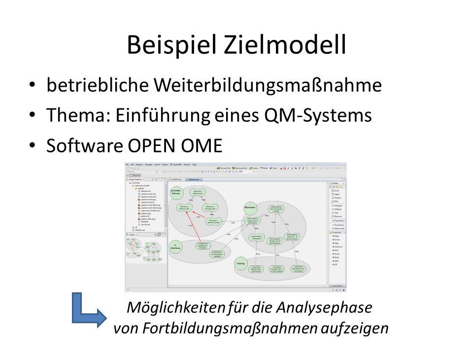 Beispiel Zielmodell betriebliche Weiterbildungsmaßnahme
