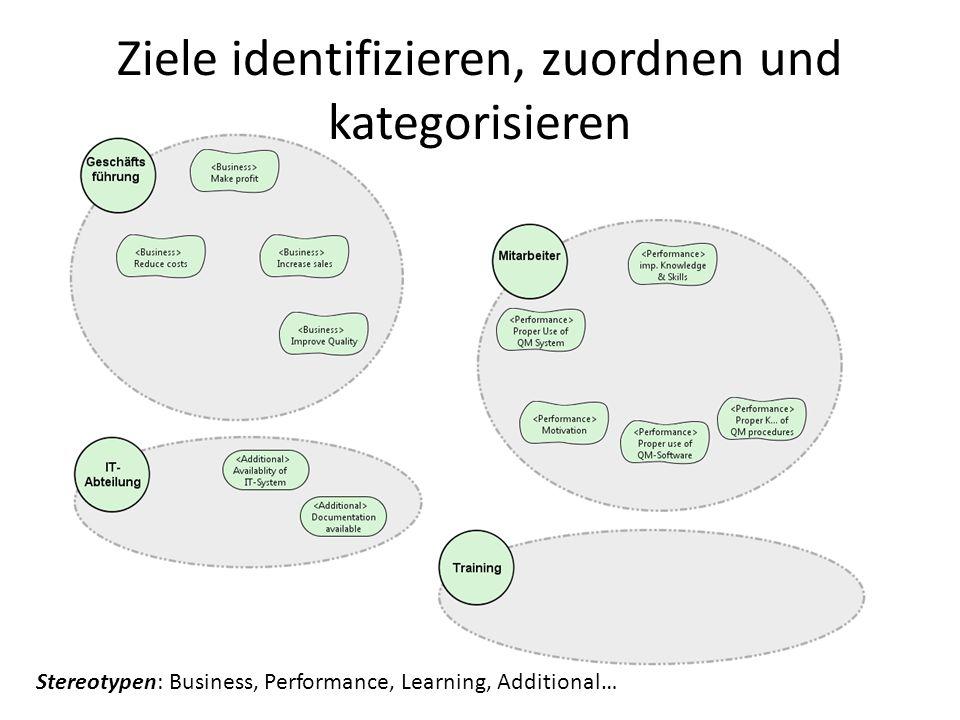 Ziele identifizieren, zuordnen und kategorisieren