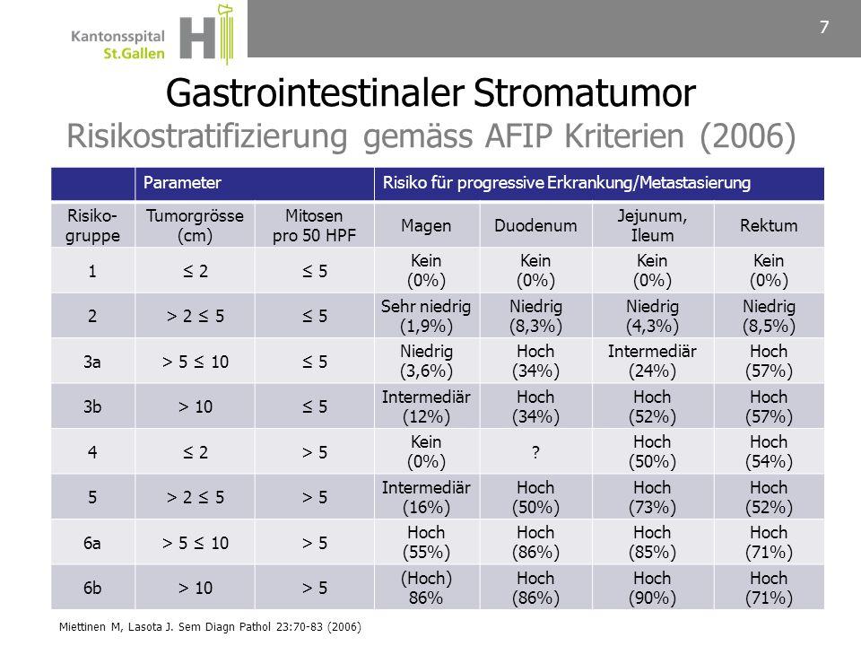 Gastrointestinaler Stromatumor Risikostratifizierung gemäss AFIP Kriterien (2006)