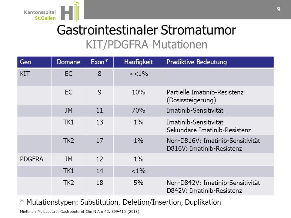 Gastrointestinaler Stromatumor KIT/PDGFRA Mutationen