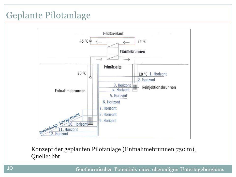 Geplante Pilotanlage Konzept der geplanten Pilotanlage (Entnahmebrunnen 750 m), Quelle: bbr