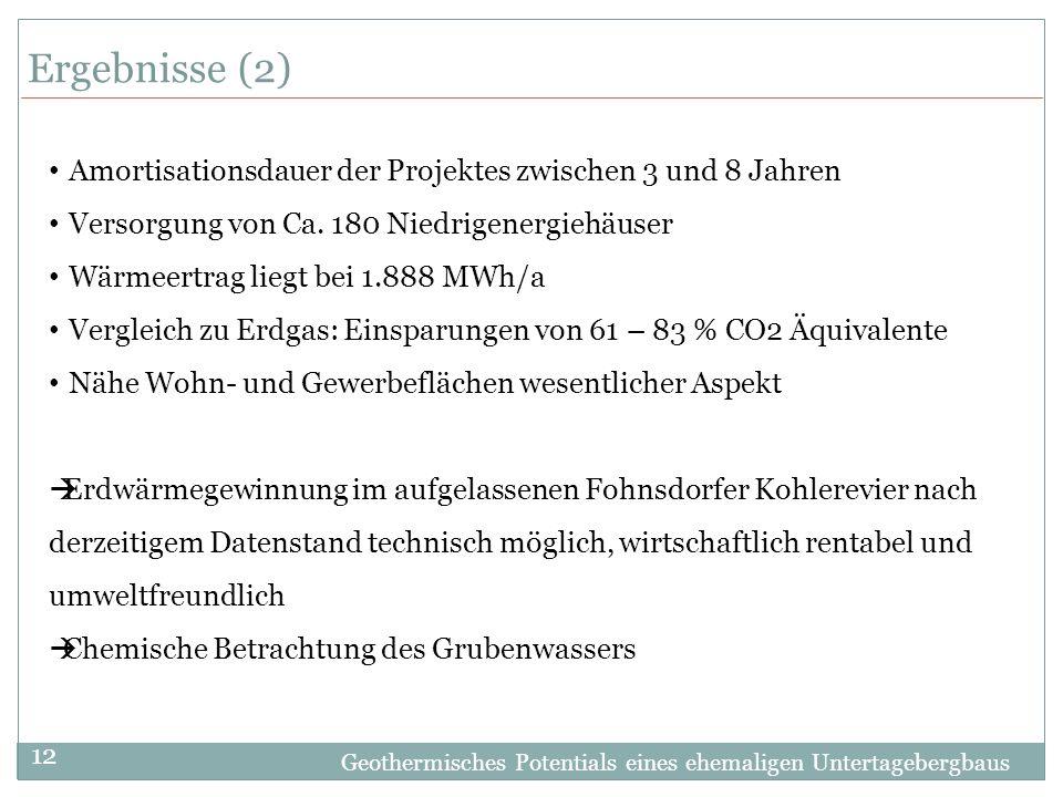 Ergebnisse (2) Amortisationsdauer der Projektes zwischen 3 und 8 Jahren. Versorgung von Ca. 180 Niedrigenergiehäuser.