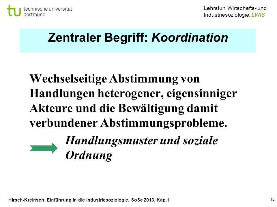 Zentraler Begriff: Koordination