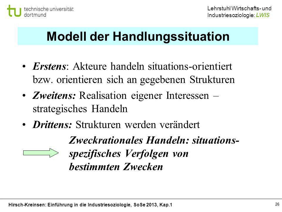 Modell der Handlungssituation