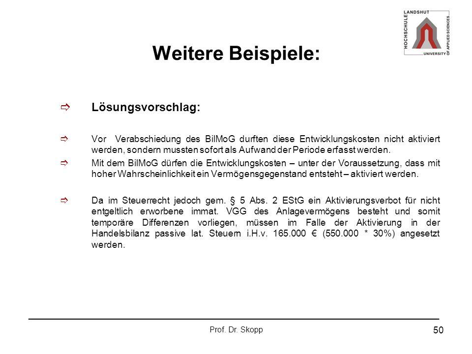 Wunderbar Helpdesk Fortführung Objektive Beispiele Galerie ...
