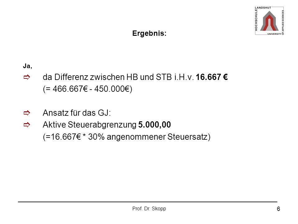 da Differenz zwischen HB und STB i.H.v. 16.667 €