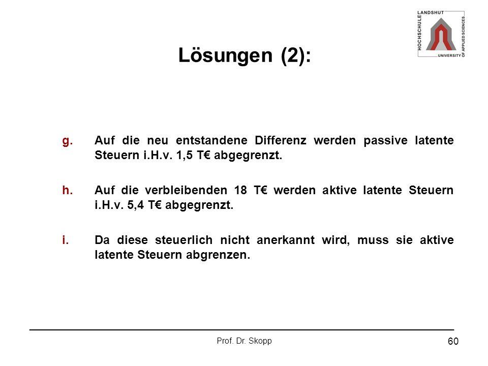Lösungen (2):Auf die neu entstandene Differenz werden passive latente Steuern i.H.v. 1,5 T€ abgegrenzt.