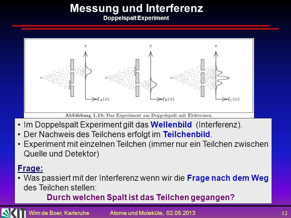 Messung und Interferenz Doppelspalt Experiment