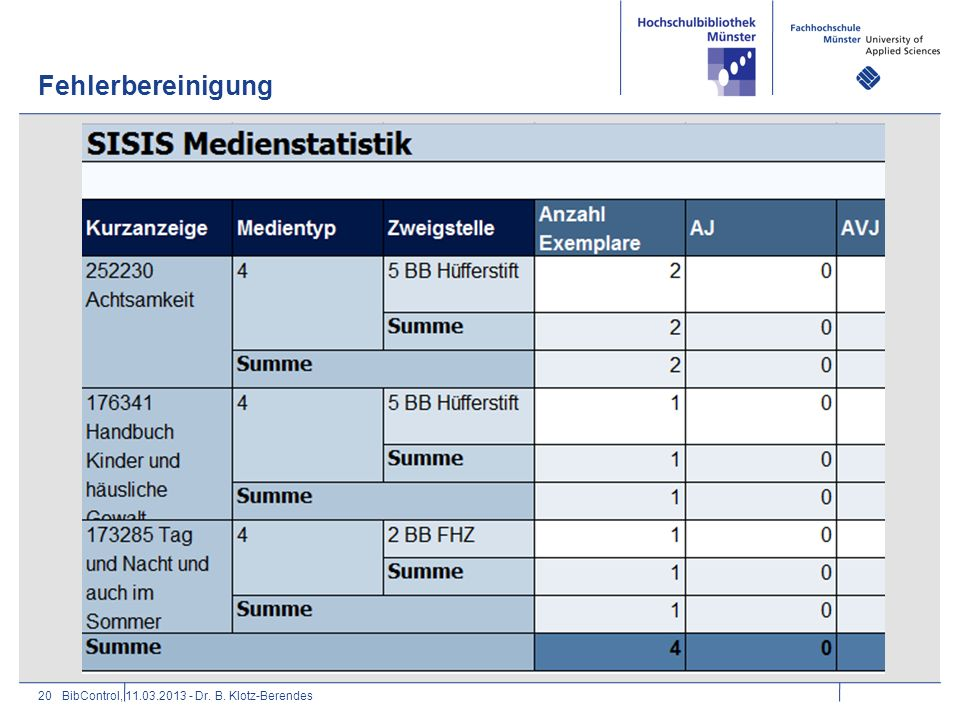 Fehlerbereinigung BibControl, 11.03.2013 - Dr. B. Klotz-Berendes