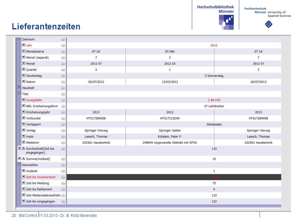 Lieferantenzeiten BibControl, 11.03.2013 - Dr. B. Klotz-Berendes