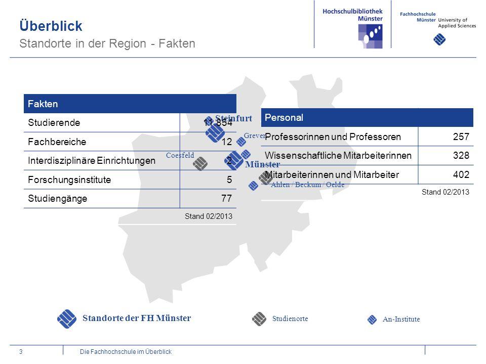Überblick Standorte in der Region - Fakten Standorte der FH Münster