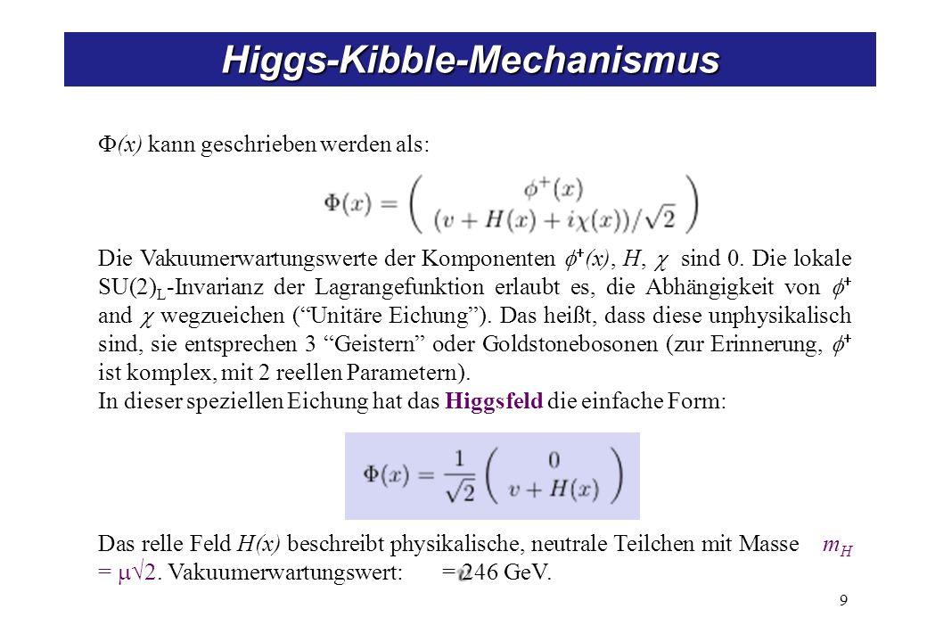 Das Higgsboson