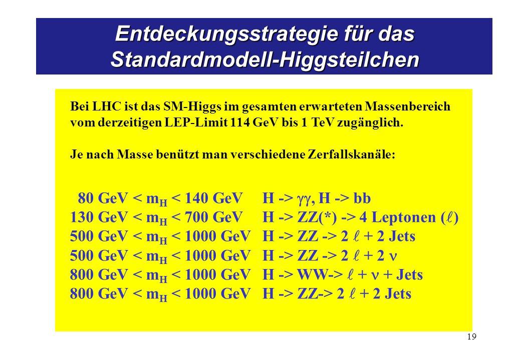 Higgsnachweis am LHC (CMS)