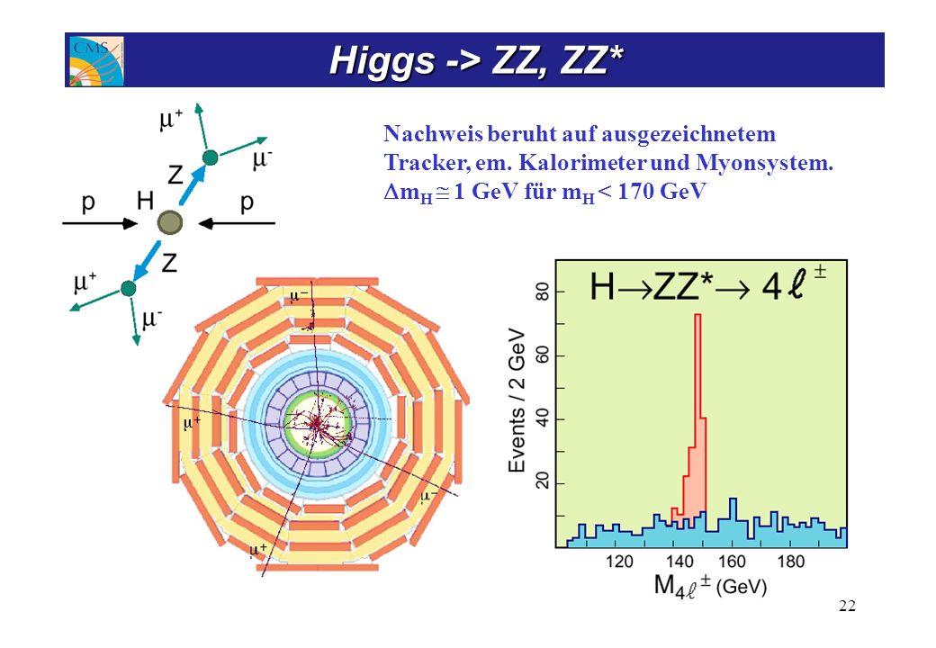 Higgs -> 2 Leptonen + 2 Jets (2 Neutrinos)