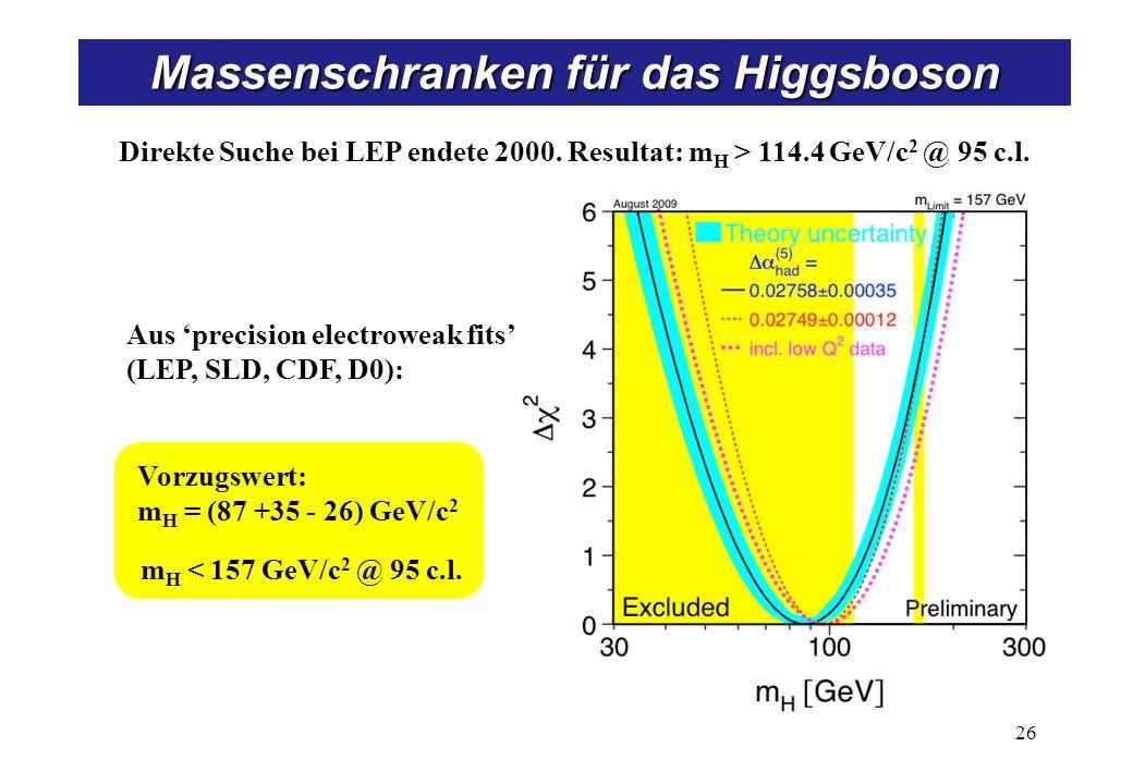 W, Z, Photon, Elektroschwache Vereinigung