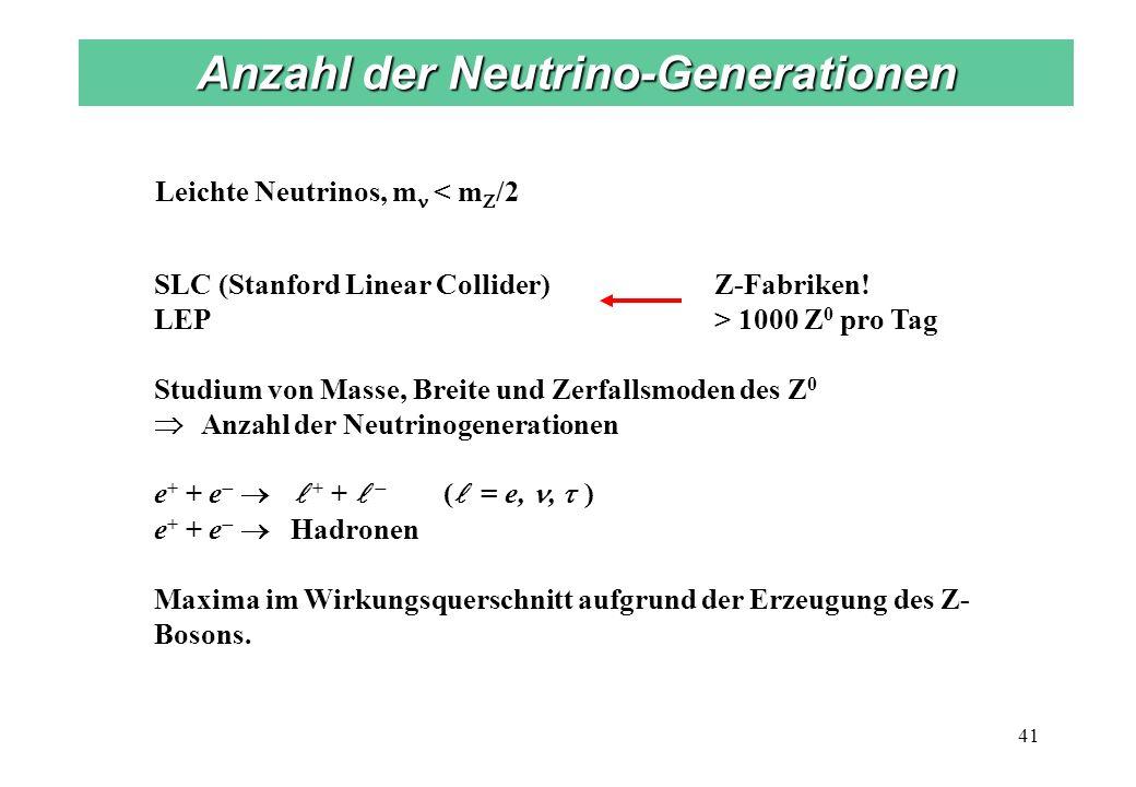  gegeben durch Breit-Wigner-Formel: