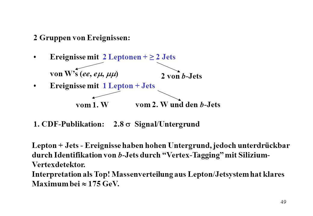 2 Leptonen (e, m) + 2 Jets